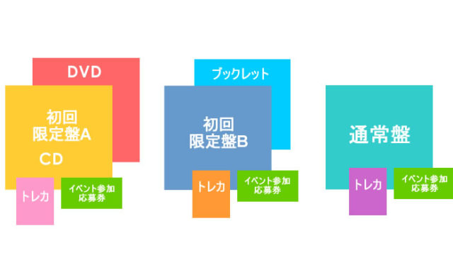 JO1 JO1 CD アルバム 発売 ジェイオーワン