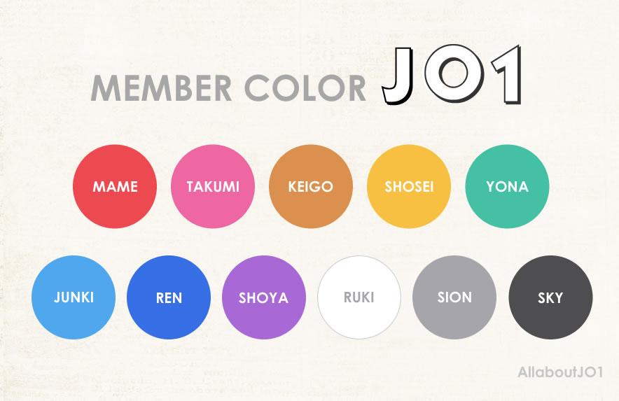 JO1 メンバーカラー メンカラ
